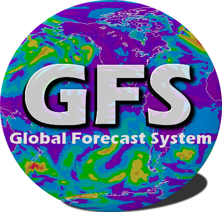 Global Forecasting System