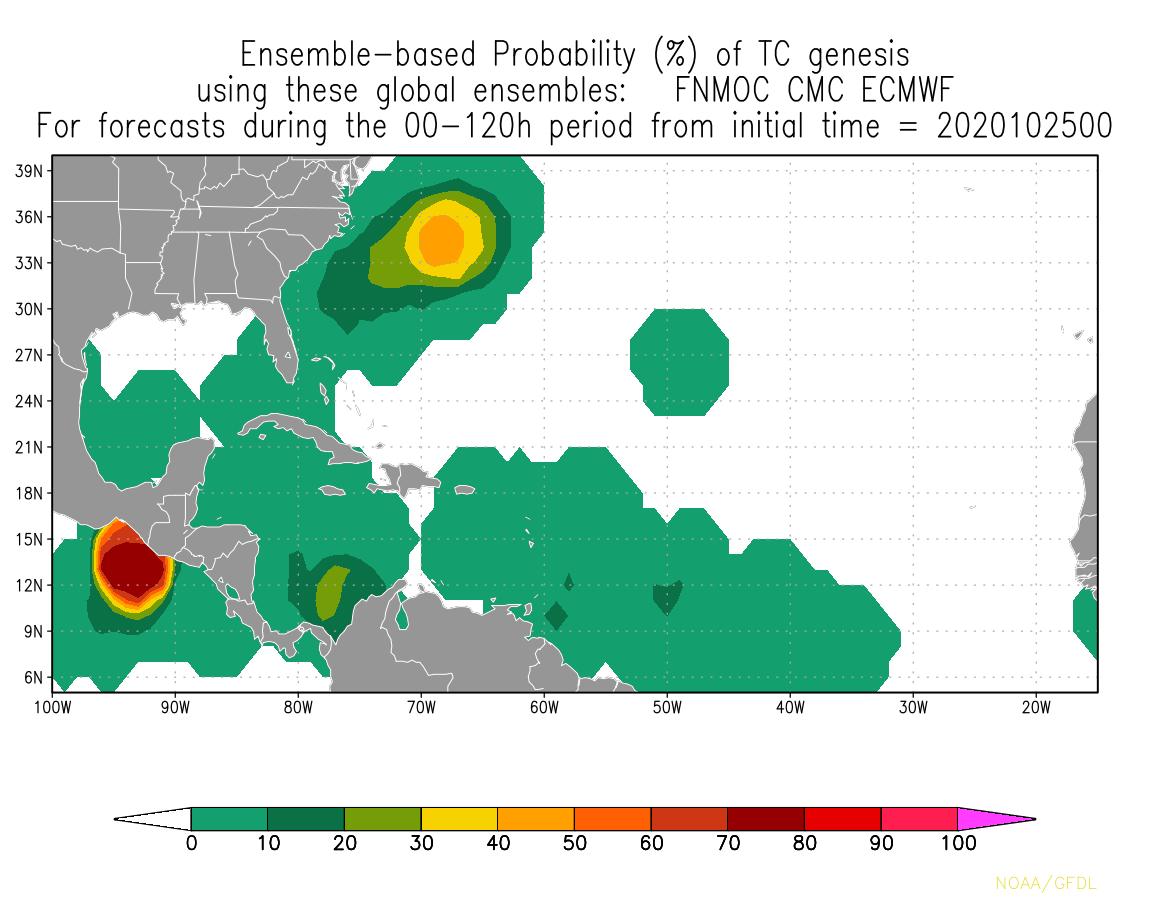 Model Based Probabilty of Tropical Cyclone Genesis